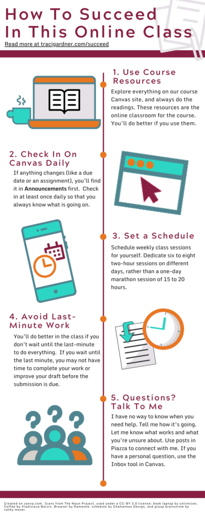 Infographic outlining how to succeed in an online class